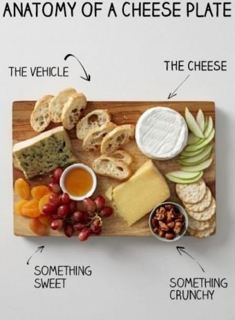 Tábua de queijos completa!